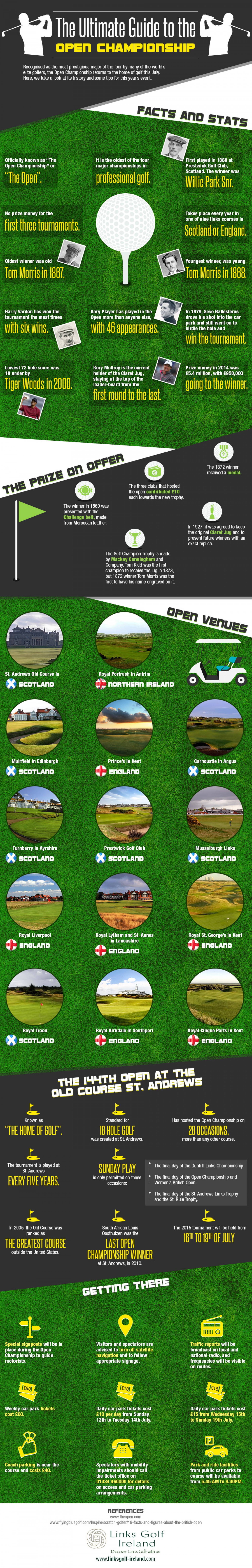 an-infographic-on-the-open-championship_559ce5fe38997_w1500