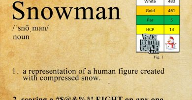 The Rock Bottom Golf Dictionary: Snowman