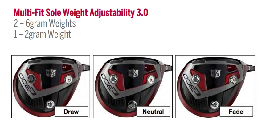 milti-fit sole weight adjustability - Wilson C300 Driver