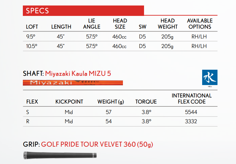 Srixon Z 565 series driver specs - Srixon Z565 and Z765 Drivers