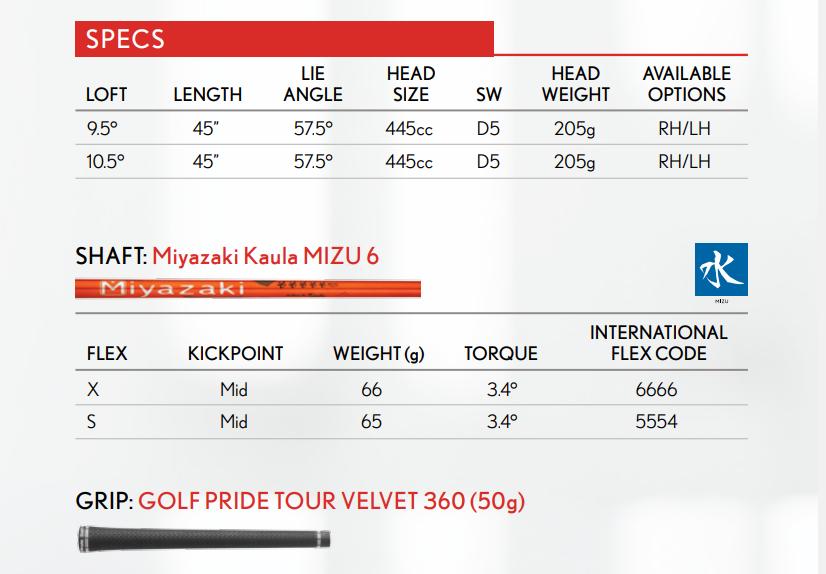 Srixon Z 765 series driver specs - Srixon Z565 and Z765 Drivers