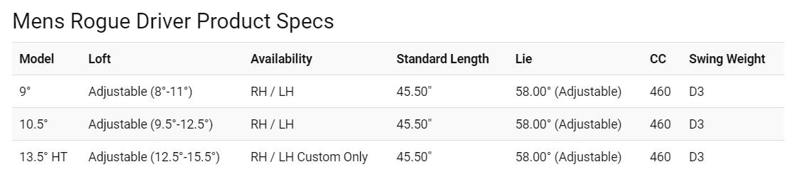 mens rogue driver product specs