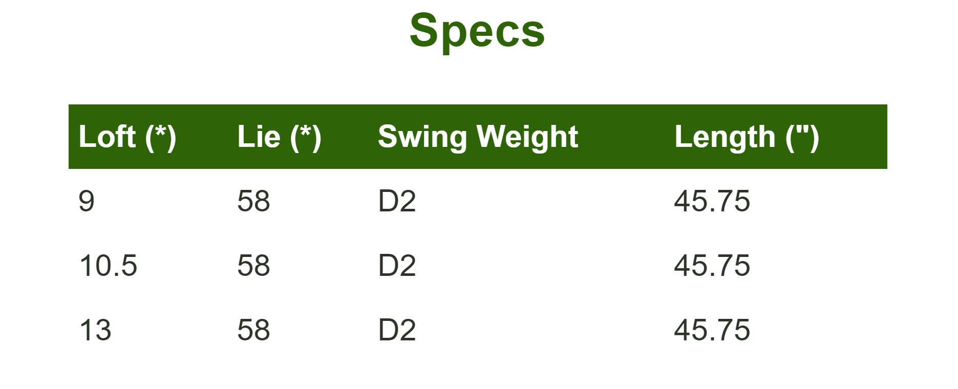 Wilson D7 driver specs image