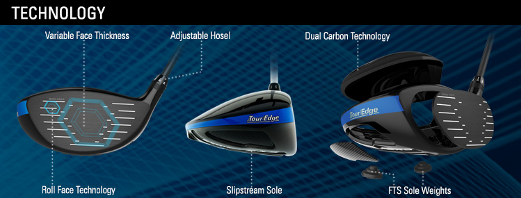 Tour Edge Exotics EXS driver tech banner image