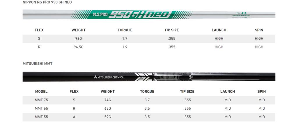 Stock Shafts P790 Ti - TaylorMade