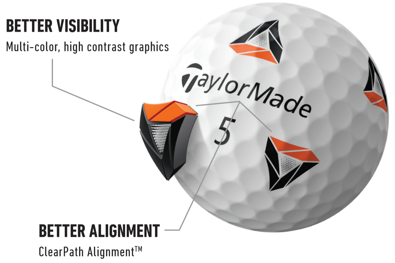 TaylorMade TP5 pix and TP5x pix golf balls image for feature section 2020